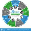 congreso-salud-digital-Donostia