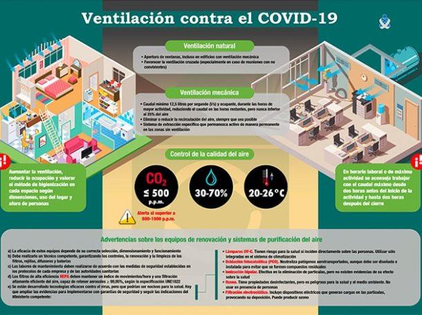 Enfermeras-ventilacion-covid-19